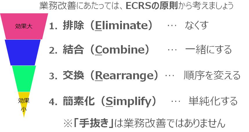 の 原則 ecrs